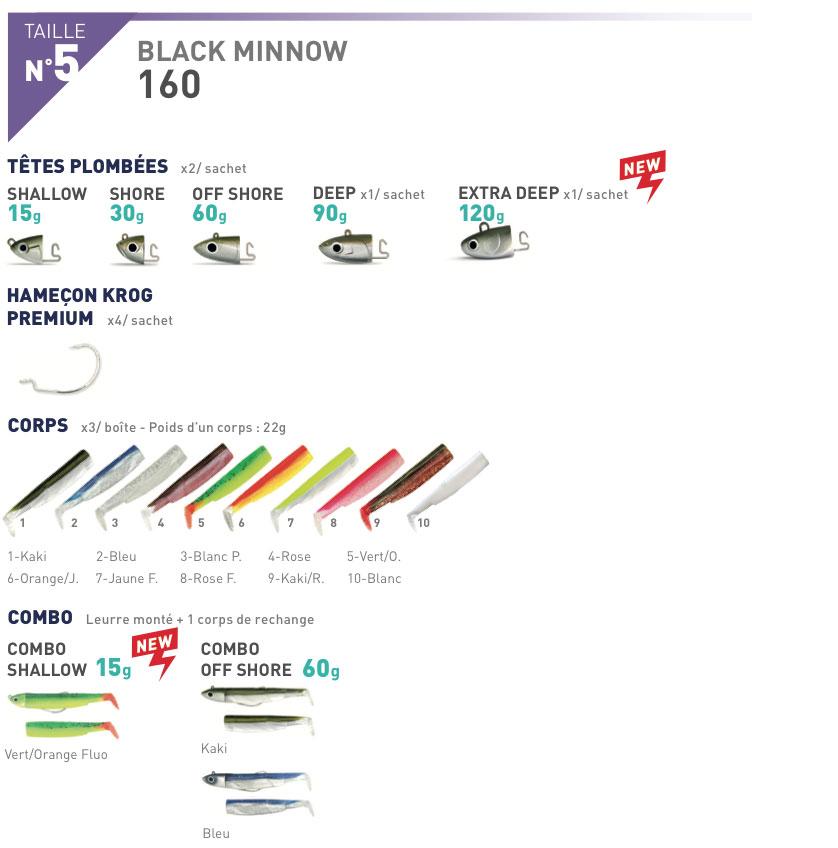 fiiish_range_blackminnow_size5
